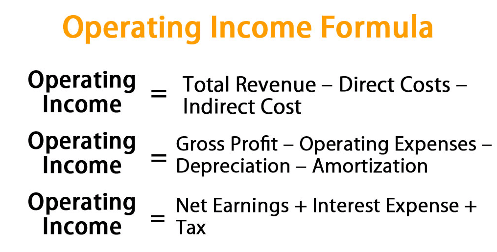 Operating Income Formula | Overview | Example