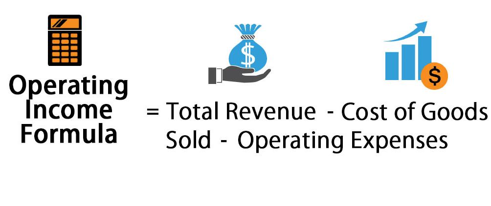 Net Operating Income Formula