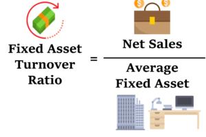 Asset Turnover Ratio
